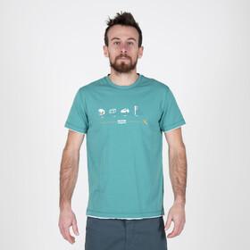 ABK Mäki Camiseta Hombre, verde